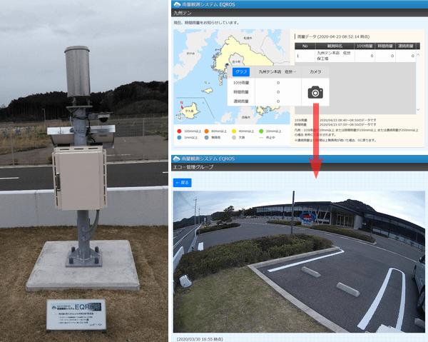 雨量測定とカメラのセット