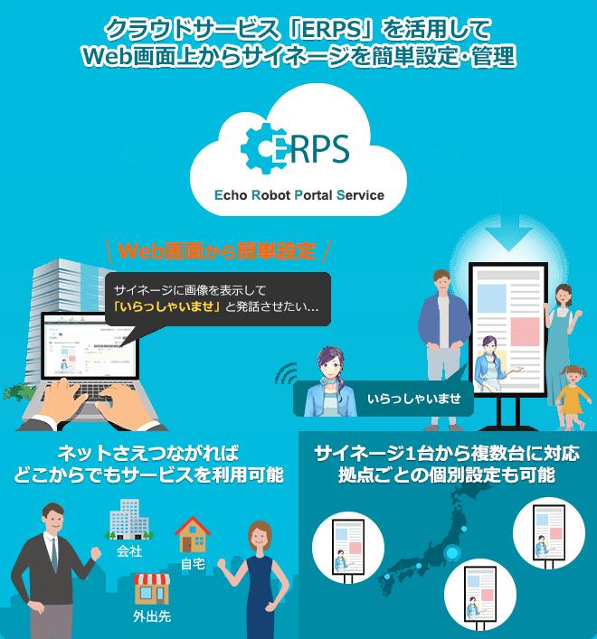 クラウドサービス「ERPS」を活用して、Web画面上からサイネージを簡単設定・管理
