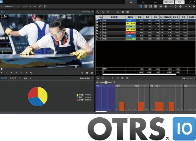 OTRS画面