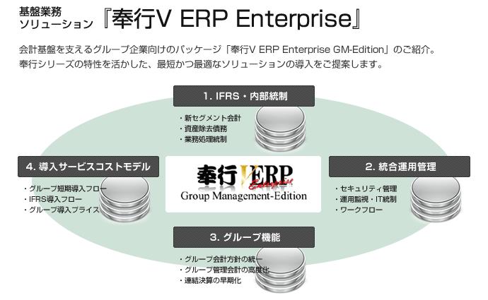 基幹業務ソリューション『奉行V ERP Enterprise』
