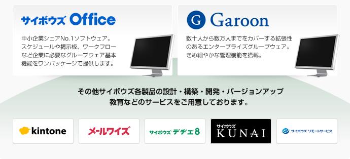 シェアNo.1のグループウェア サイボウズoffice Garoon