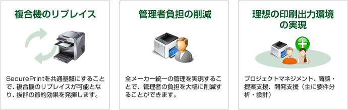 印刷出力環境の共通基盤化のメリット